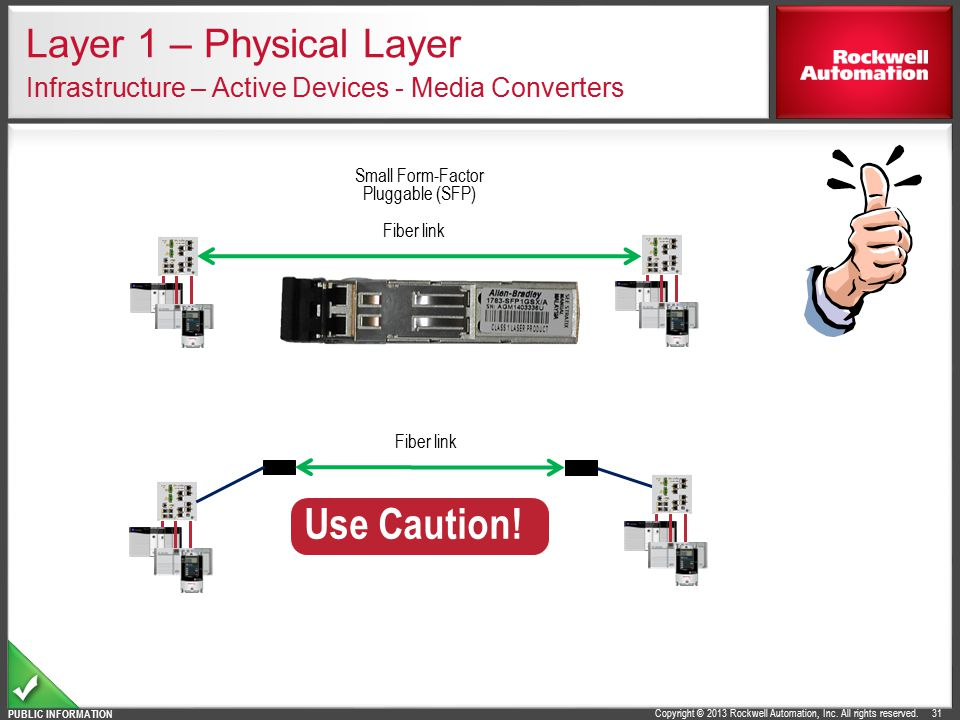 Small Form-Factor Pluggable (SFP)