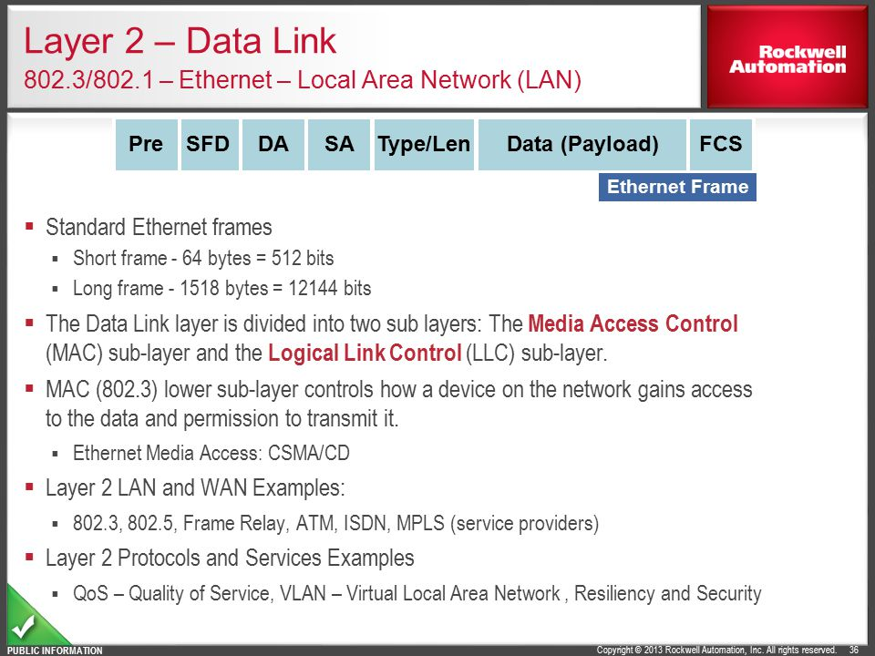 Layer 2 – Data Link 802.3/802.1 – Ethernet – Local Area Network (LAN)