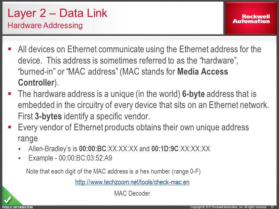 Layer 2 – Data Link Hardware Addressing