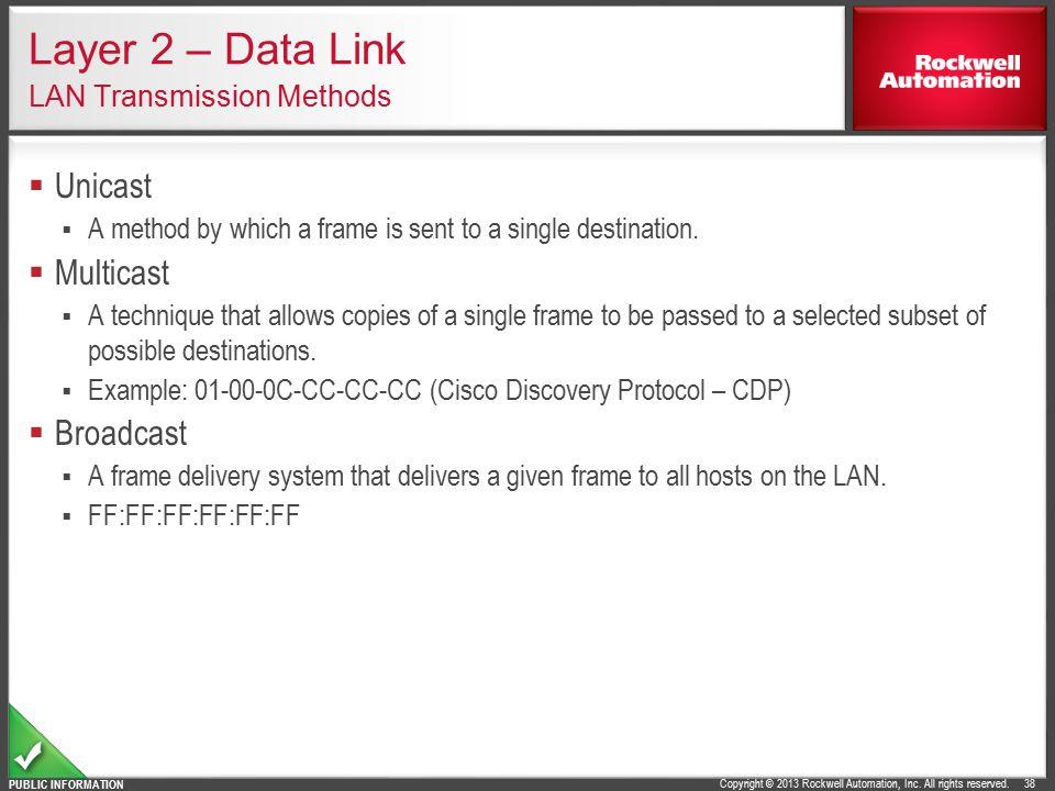 Layer 2 – Data Link LAN Transmission Methods