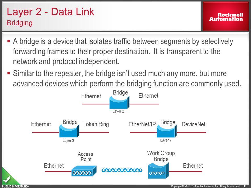 Layer 2 - Data Link Bridging
