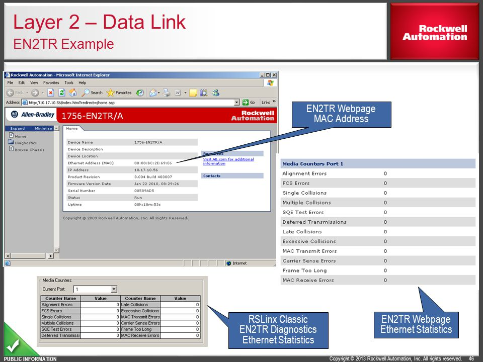 Layer 2 – Data Link EN2TR Example