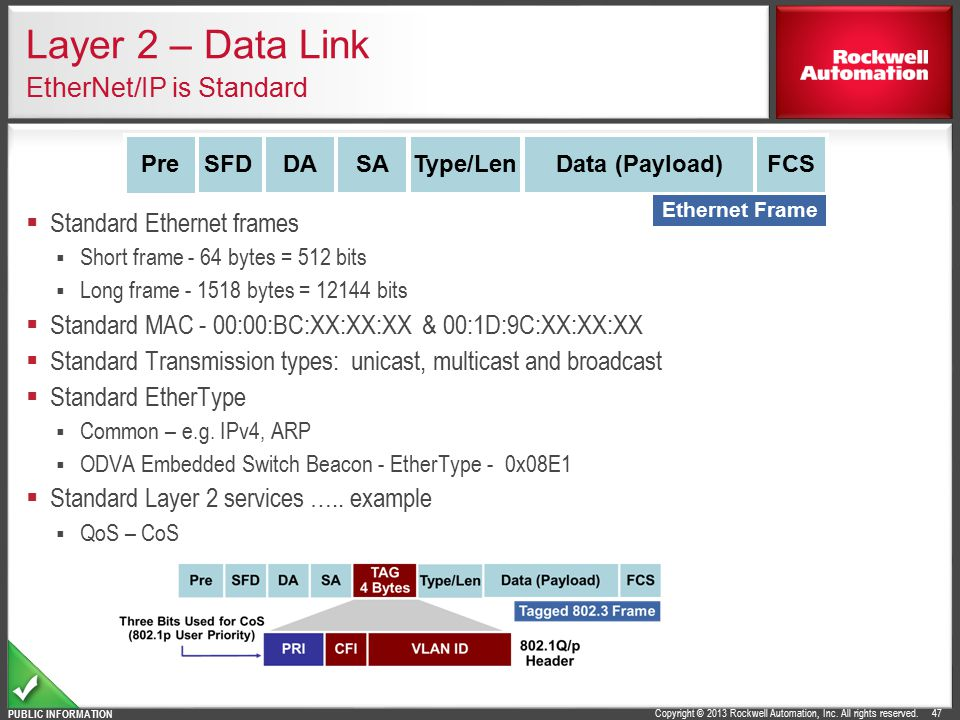 Layer 2 – Data Link EtherNet/IP is Standard