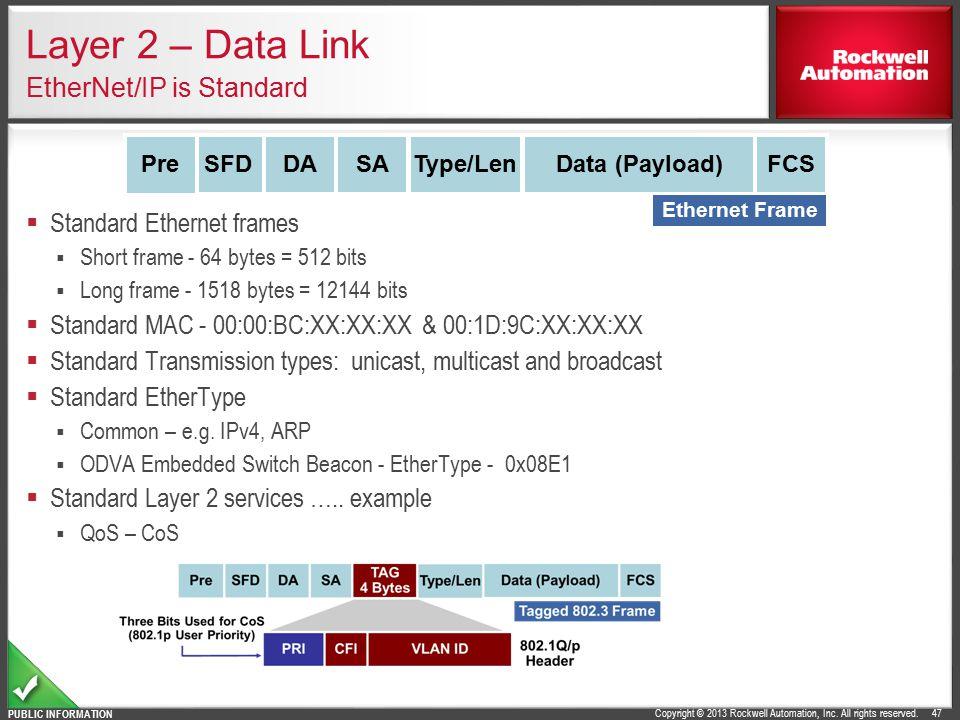 Layer 2 – Data Link EtherNet/IP is Standard