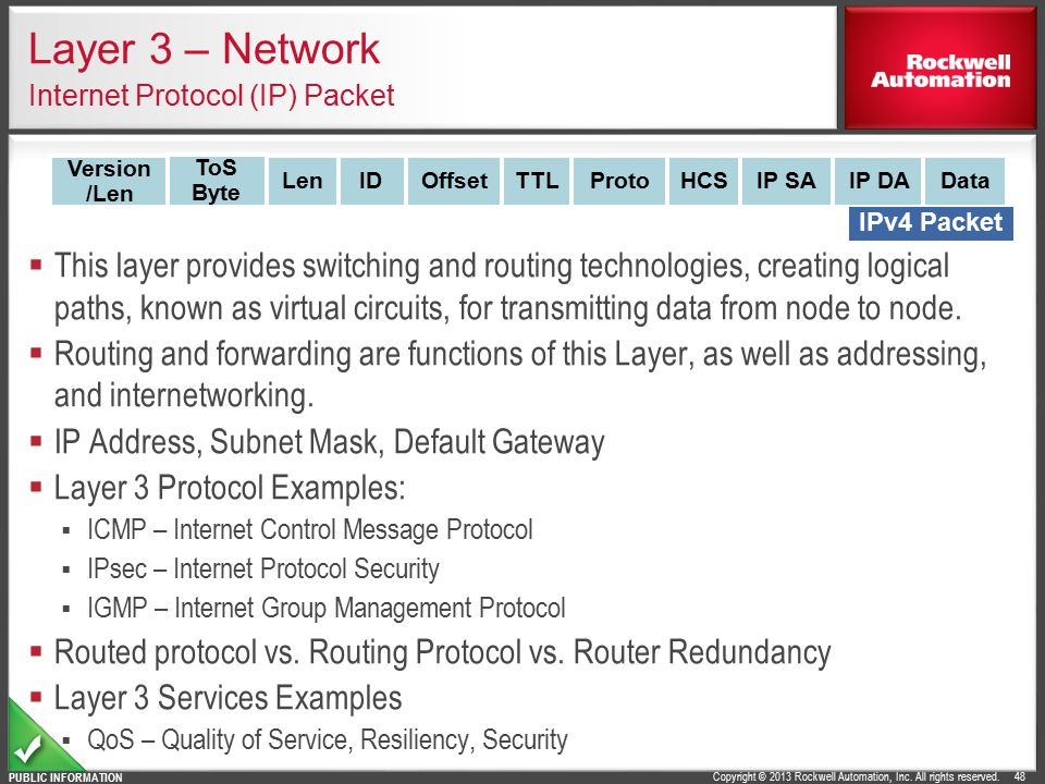Layer 3 – Network Internet Protocol (IP) Packet