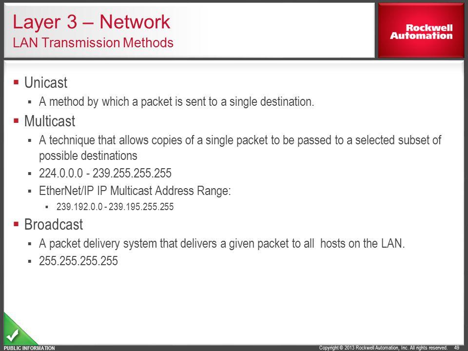 Layer 3 – Network LAN Transmission Methods