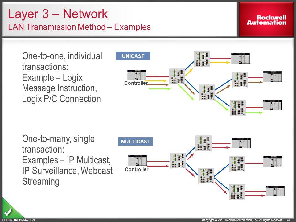 Layer 3 – Network LAN Transmission Method – Examples
