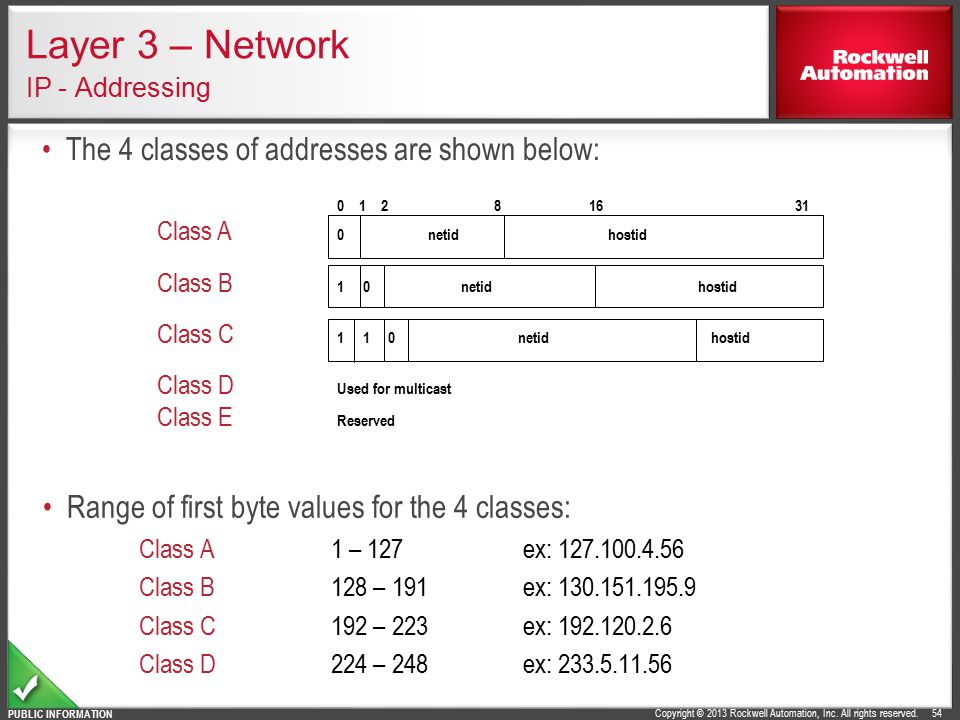 Layer 3 – Network IP - Addressing
