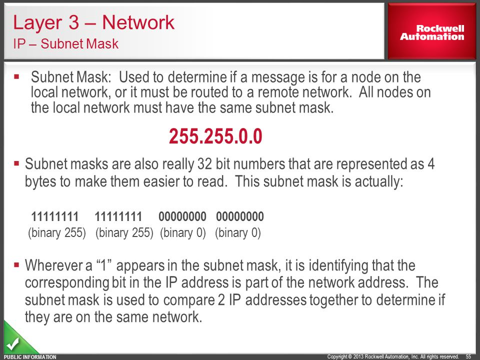 Layer 3 – Network IP – Subnet Mask