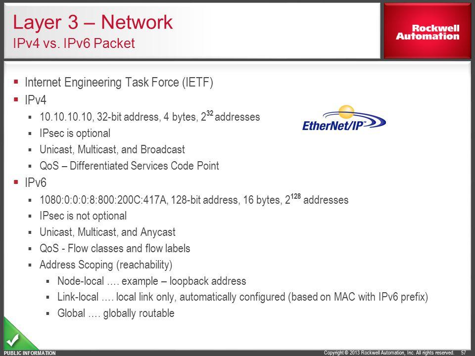 Layer 3 – Network IPv4 vs. IPv6 Packet