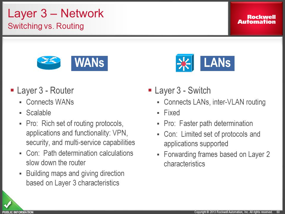 Layer 3 – Network Switching vs. Routing