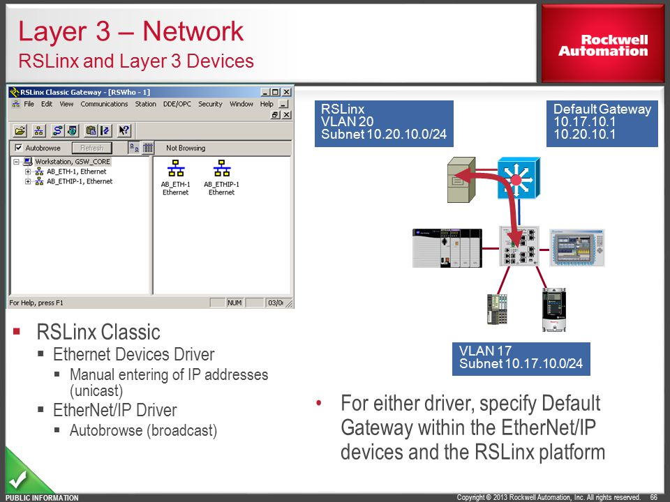 Layer 3 – Network RSLinx and Layer 3 Devices
