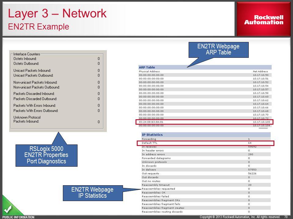 Layer 3 – Network EN2TR Example