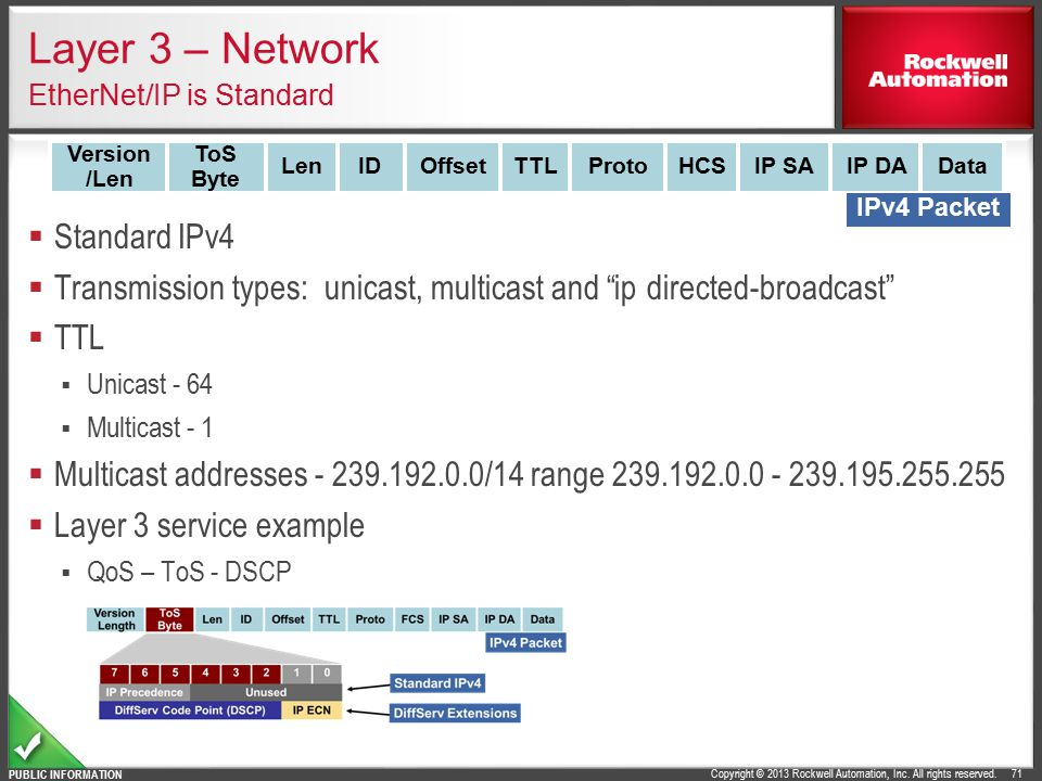 Layer 3 – Network EtherNet/IP is Standard