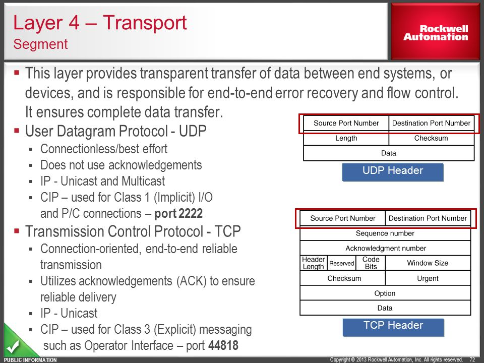 Layer 4 – Transport Segment