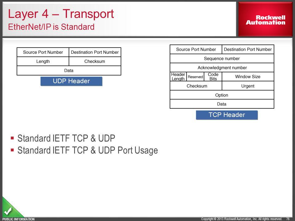 Layer 4 – Transport EtherNet/IP is Standard