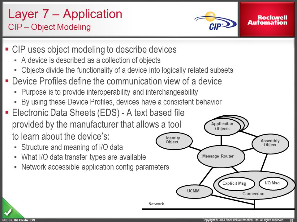 Layer 7 – Application CIP – Object Modeling