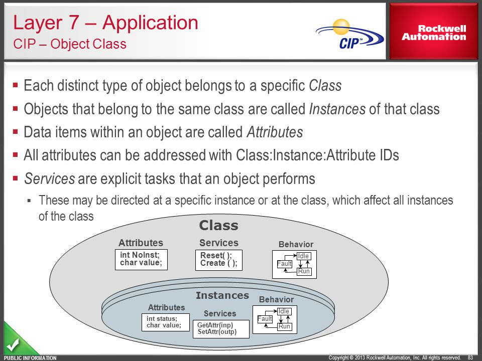 Layer 7 – Application CIP – Object Class