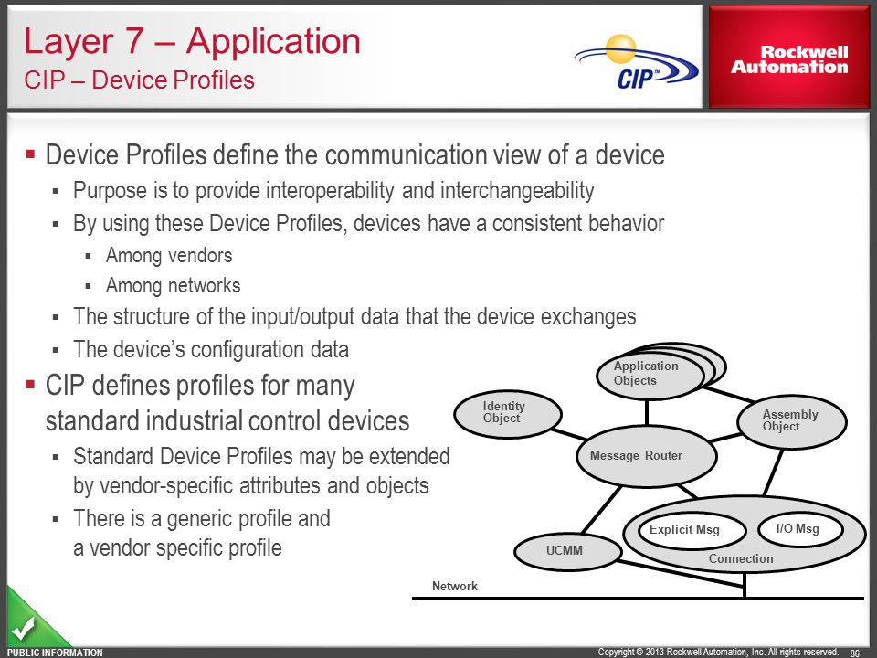 Layer 7 – Application CIP – Device Profiles