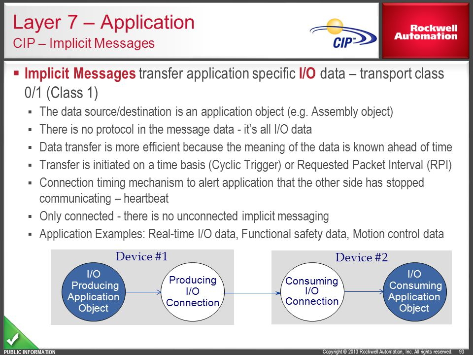 Layer 7 – Application CIP – Implicit Messages