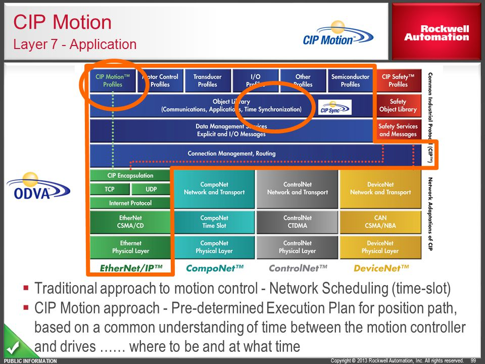 CIP Motion Layer 7 - Application
