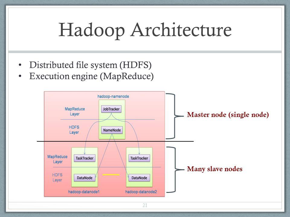 21 Hadoop Architecture Distributed ...