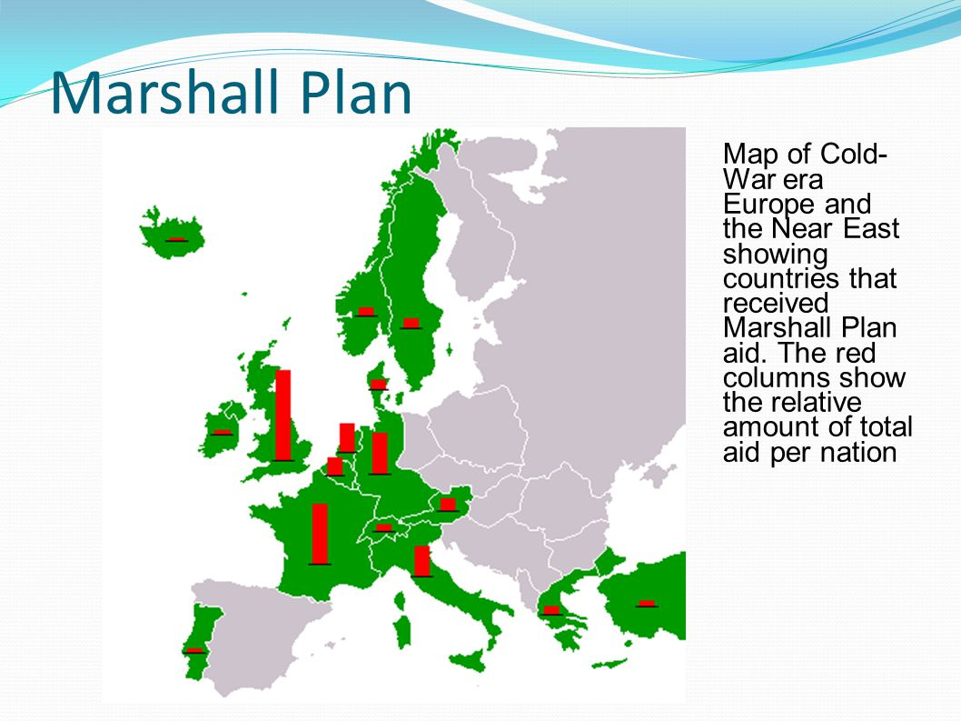 Marshall plan date in Perth