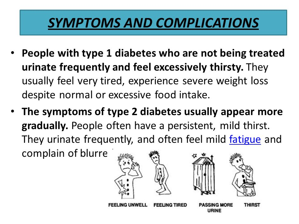 SYMPTOMS AND COMPLICATIONS