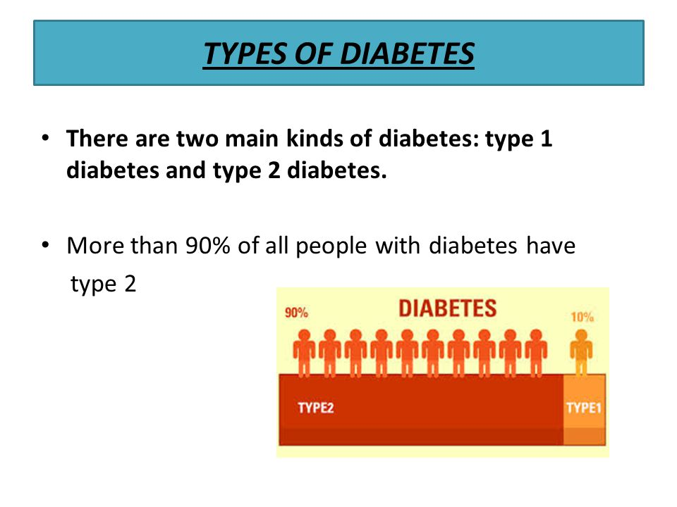 TYPES OF DIABETES There are two main kinds of diabetes: type 1 diabetes and type 2 diabetes. More than 90% of all people with diabetes have.