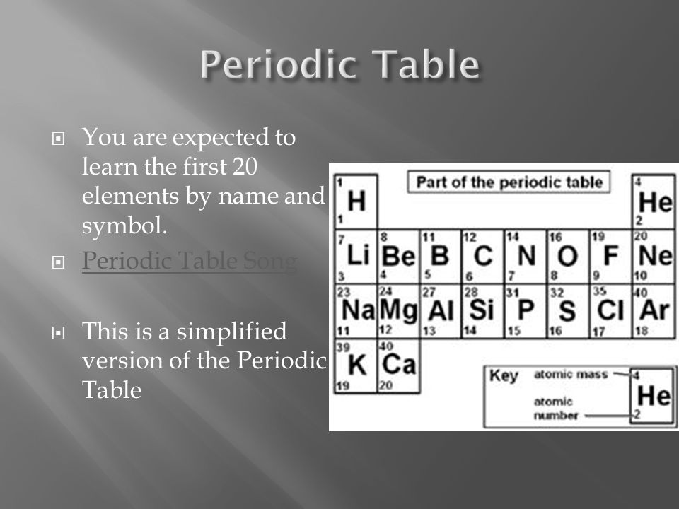 Periodic table periodic table names and symbols game periodic atomic structure ppt video online download periodic table periodic table names and symbols game urtaz Images