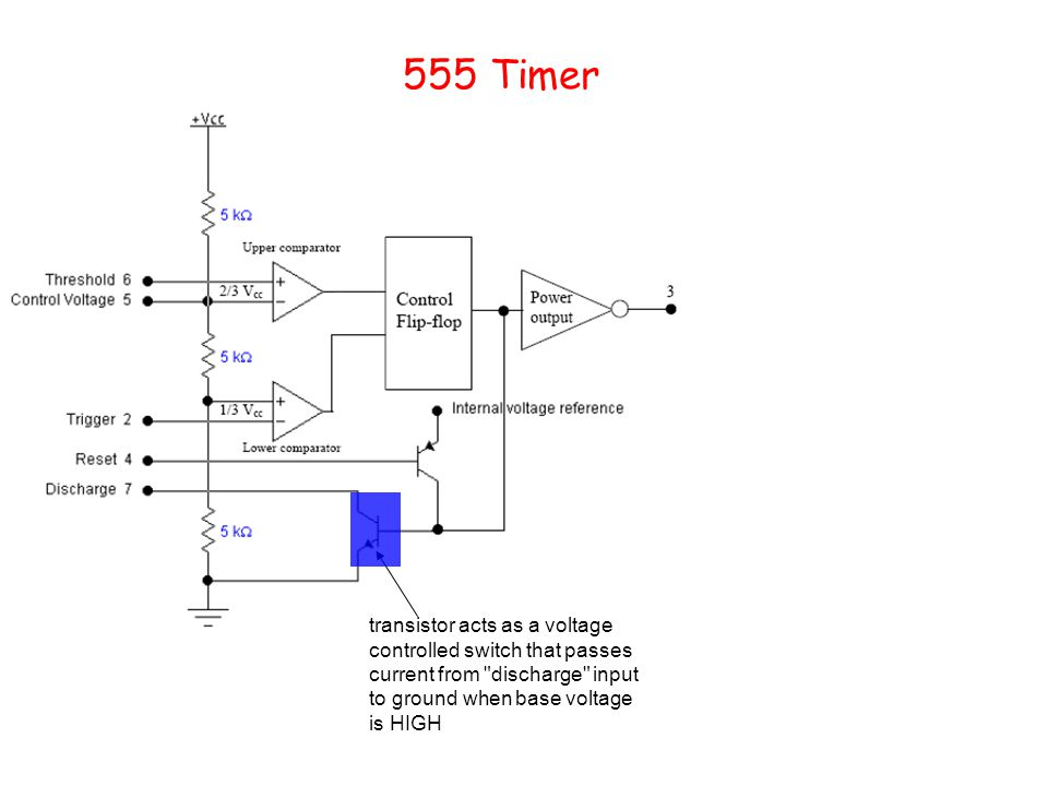 555 Timer transistor acts as a voltage controlled switch that passes current from discharge input to ground when base voltage is HIGH.