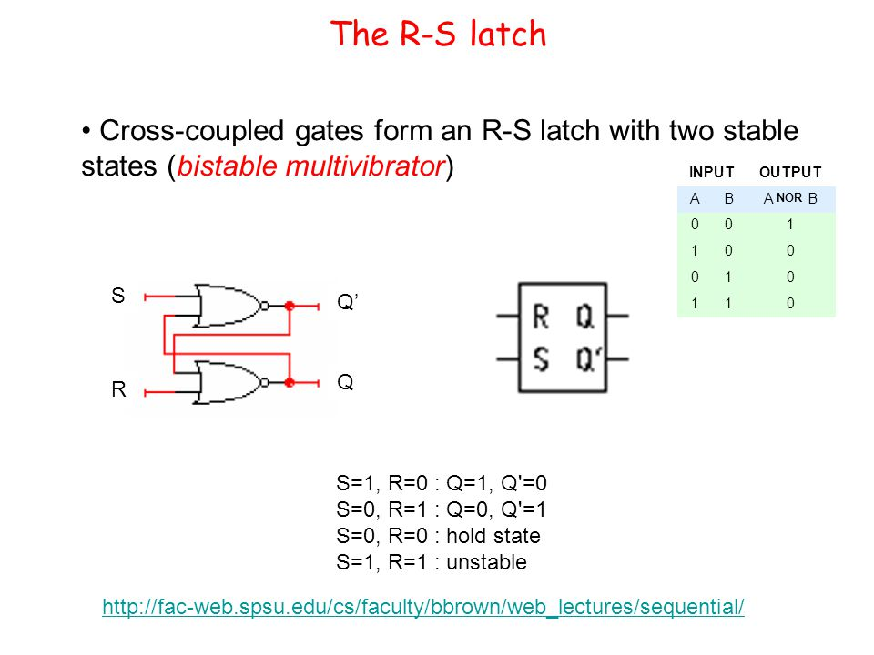 The R-S latch Cross-coupled gates form an R-S latch with two stable states (bistable multivibrator)