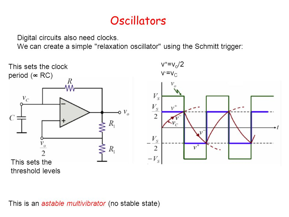 Oscillators Digital circuits also need clocks.