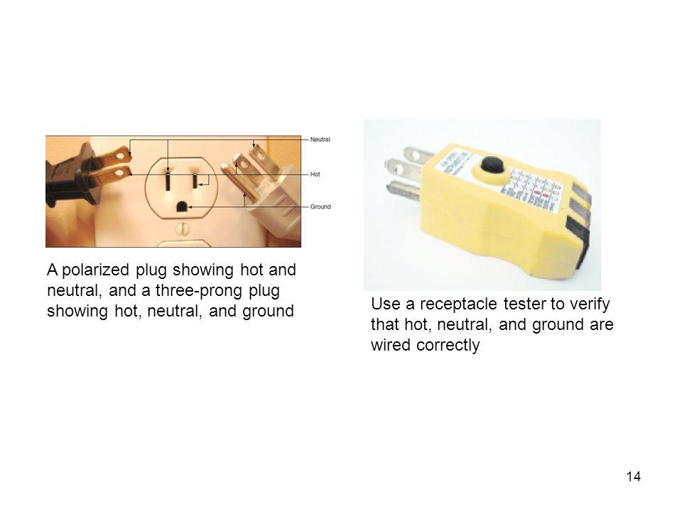 polarized wiring earthing system elsavadorla