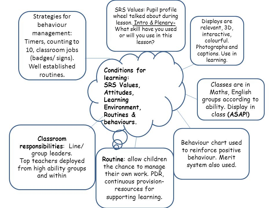 strategies for promoting positive behaviour according Behaviour is to figure out what is causing that  behaviour management strategies for  attention or other positive.