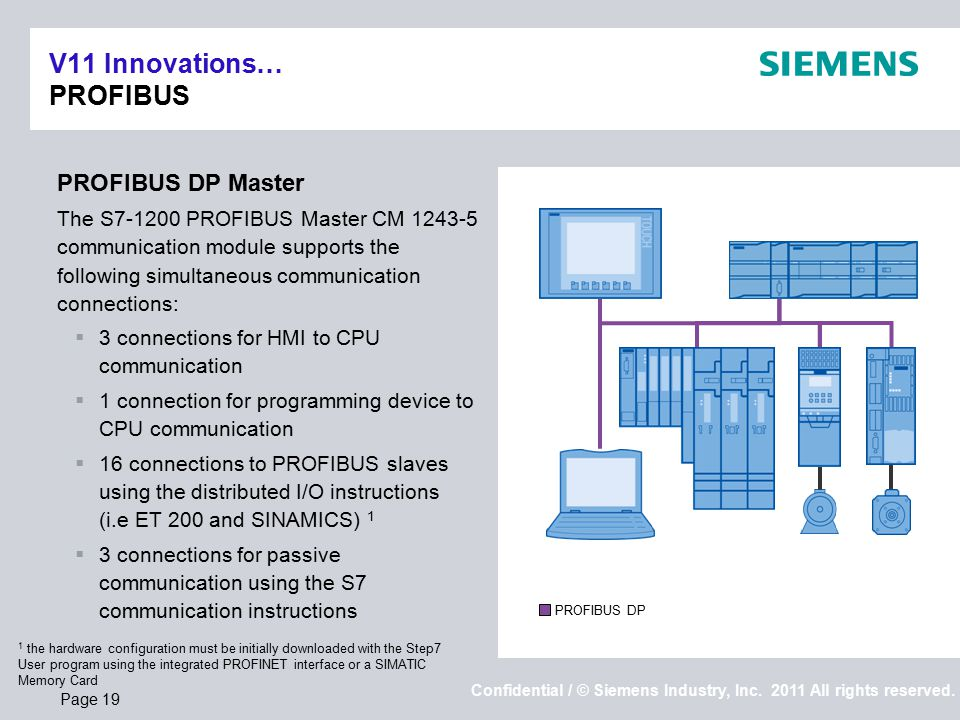 V11+Innovations%E2%80%A6+PROFIBUS siemens industry, inc industry automation ppt download sm 1231 rtd wiring diagram at fashall.co