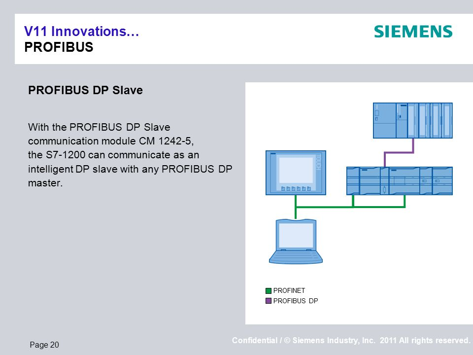 Siemens Industry, Inc. Industry Automation - ppt download