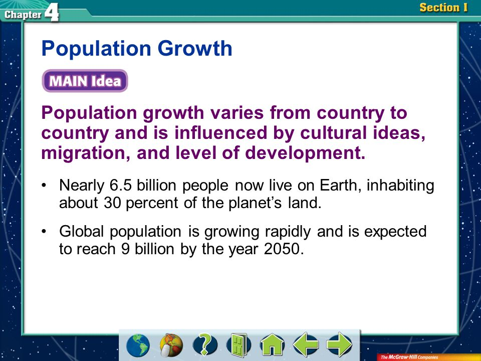 Population Growth Population growth varies from country to country and is influenced by cultural ideas, migration, and level of development.