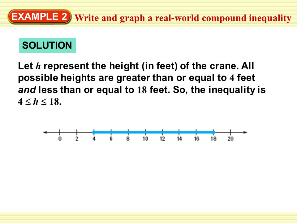EXAMPLE 2 Write and graph a real-world compound inequality. SOLUTION.