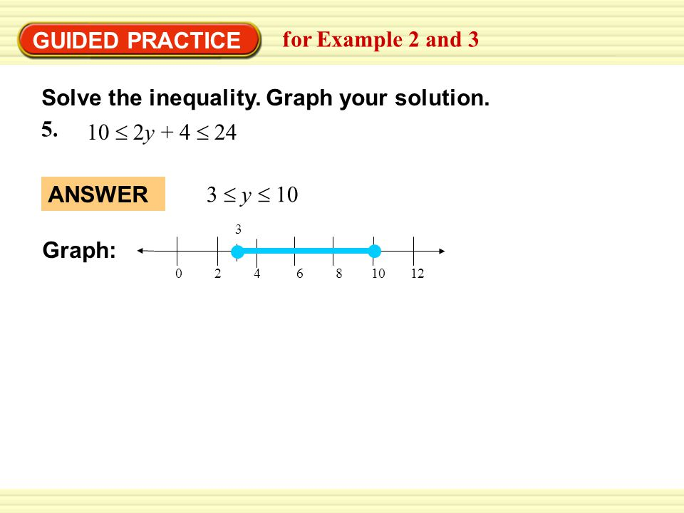 Solve the inequality. Graph your solution.