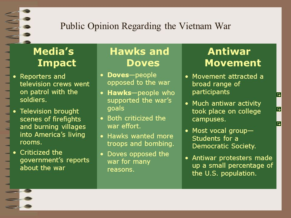 Impact of Vietnam War on American History