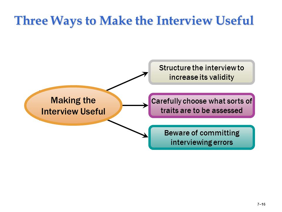 Three Ways to Make the Interview Useful