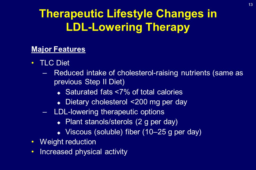 The Therapeutic Lifestyle Change Diet
