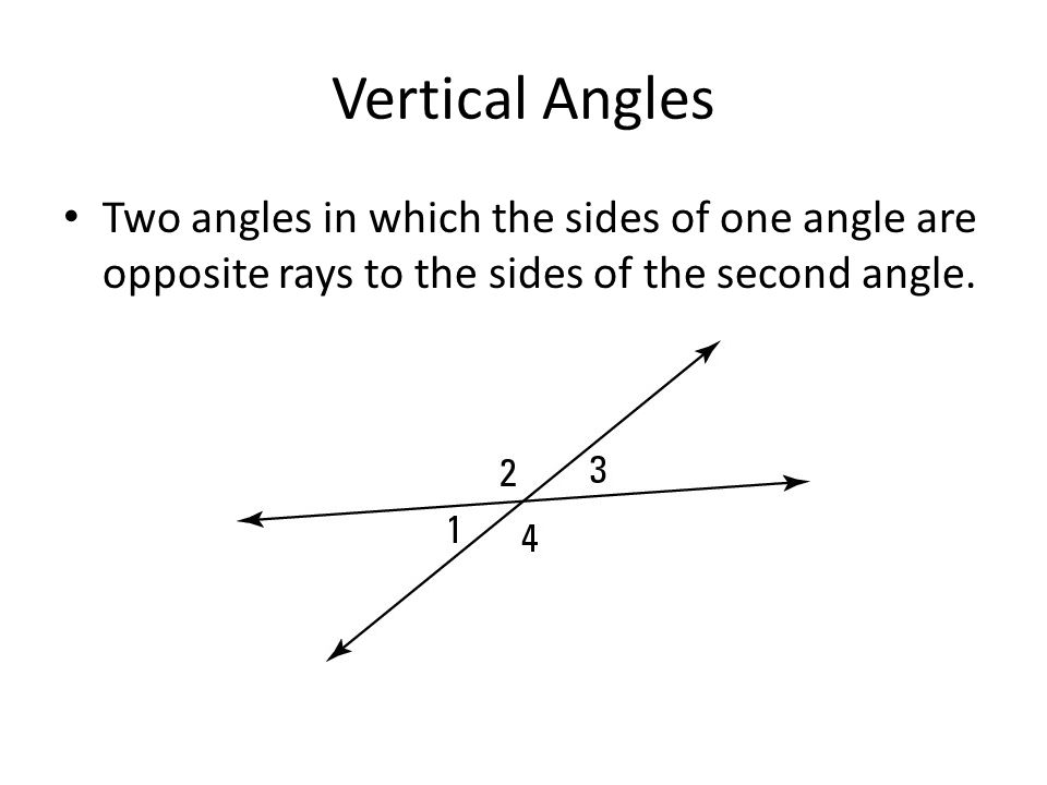 Vertical Angles Two angles in which the sides of one angle are opposite rays to the sides of the second angle.