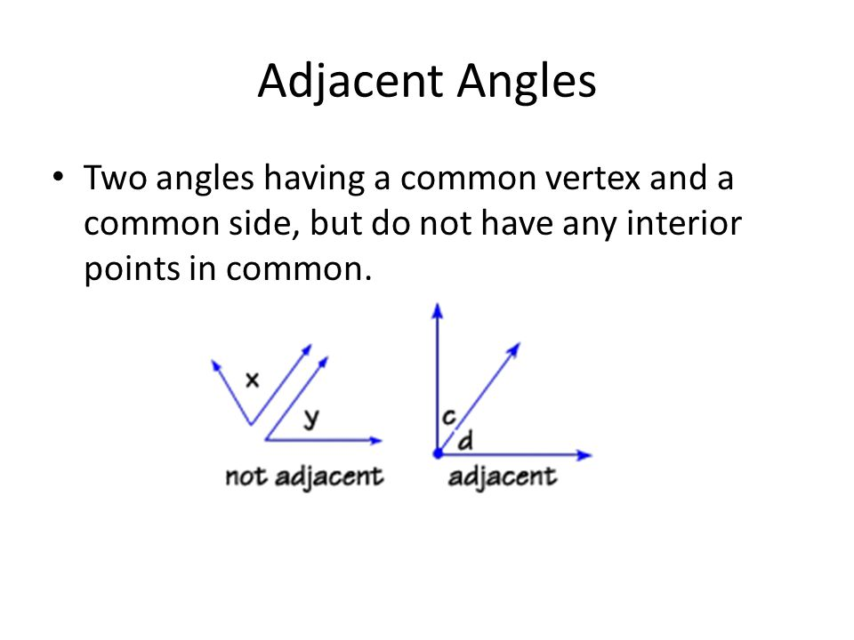 Adjacent Angles Two angles having a common vertex and a common side, but do not have any interior points in common.