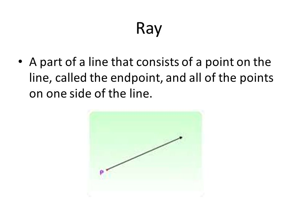 Ray A part of a line that consists of a point on the line, called the endpoint, and all of the points on one side of the line.