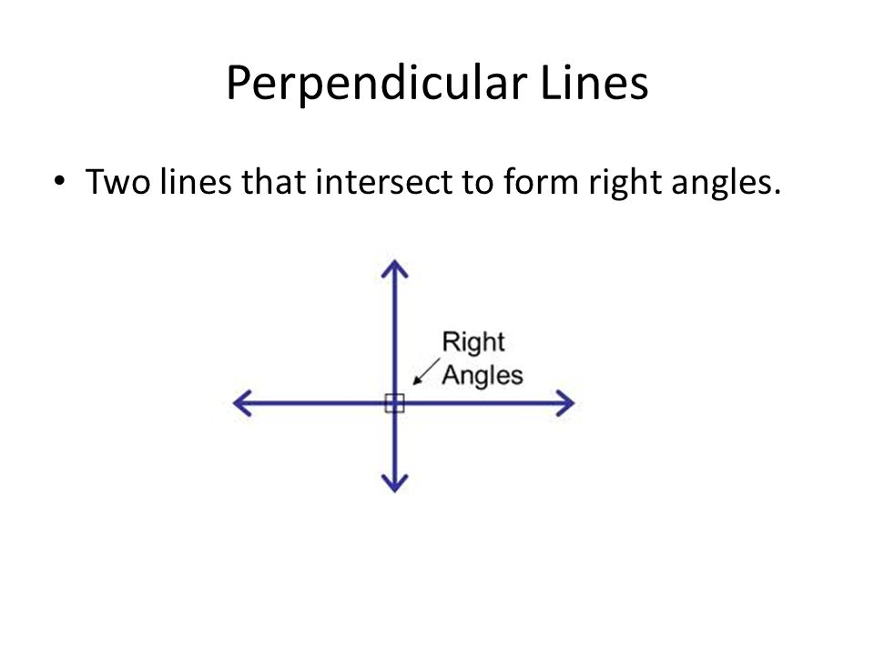 Perpendicular Lines Two lines that intersect to form right angles.