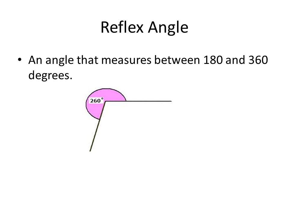 Reflex Angle An angle that measures between 180 and 360 degrees.