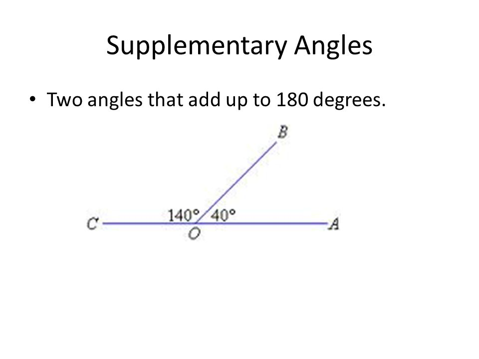 Supplementary Angles Two angles that add up to 180 degrees.