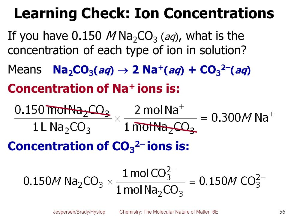 how to find ion concentration
